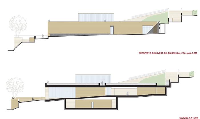 Villa della Regina_prospetto e sezione longitudinali